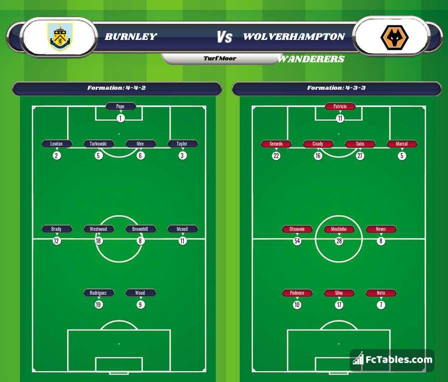 Preview image Burnley - Wolverhampton Wanderers