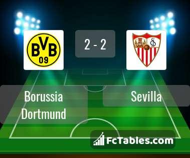 Preview image Borussia Dortmund - Sevilla