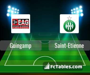 Preview image Guingamp - Saint-Etienne