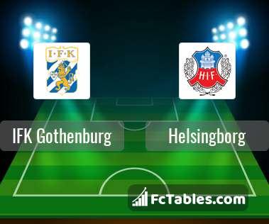 Preview image IFK Gothenburg - Helsingborg