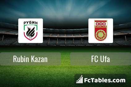Preview image Rubin Kazan - FC Ufa