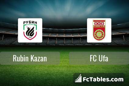 Anteprima della foto Rubin Kazan - FC Ufa