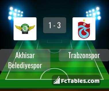 Preview image Akhisar Belediyespor - Trabzonspor