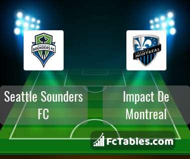 Podgląd zdjęcia Seattle Sounders FC - Impact De Montreal