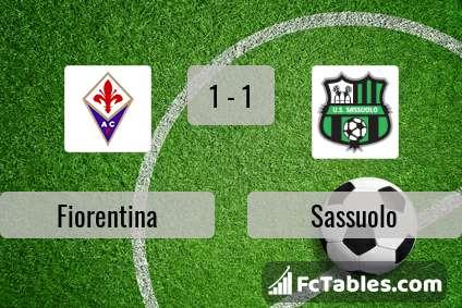 Podgląd zdjęcia Fiorentina - Sassuolo