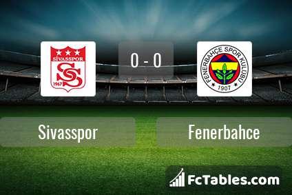 Preview image Sivasspor - Fenerbahce