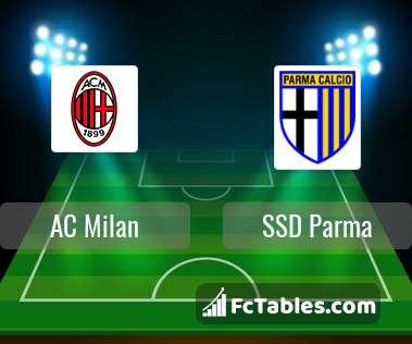 Anteprima della foto AC Milan - Parma