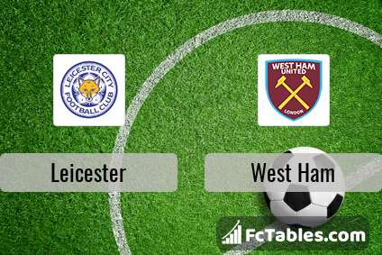 Preview image Leicester - West Ham