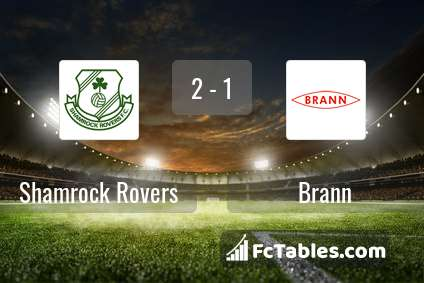 Preview image Shamrock Rovers - Brann