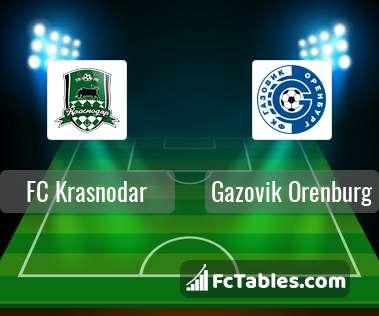 Anteprima della foto FC Krasnodar - Gazovik Orenburg