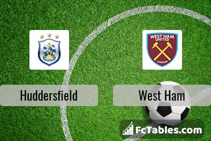 Preview image Huddersfield - West Ham