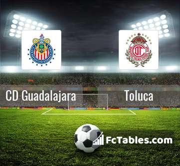 CD Guadalajara Toluca H2H