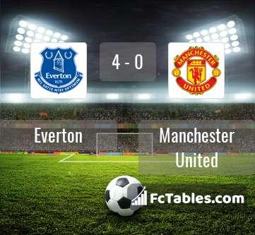 Podgląd zdjęcia Everton - Manchester United