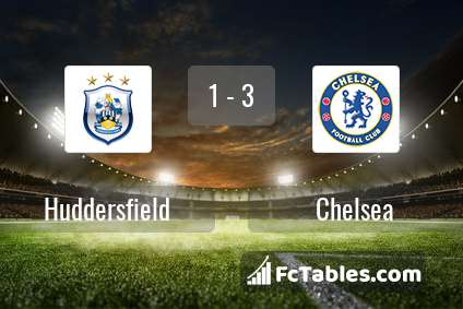 Preview image Huddersfield - Chelsea