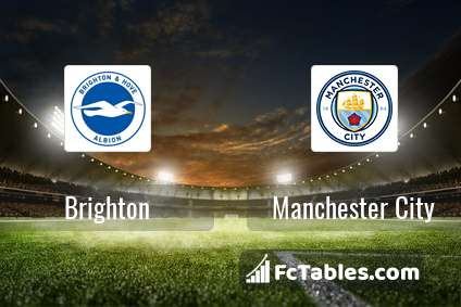 Preview image Brighton - Manchester City