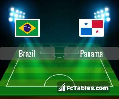 Brazil Panama H2H
