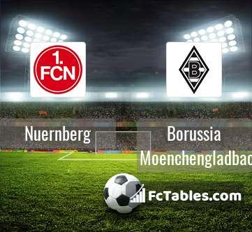 Podgląd zdjęcia Nuernberg - Borussia M'gladbach