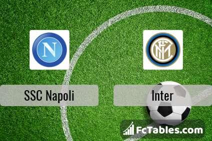 Anteprima della foto Napoli - Inter
