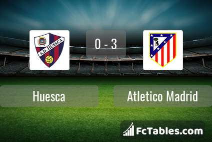 Podgląd zdjęcia Huesca - Atletico Madryt