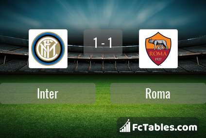 Preview image Inter - Roma