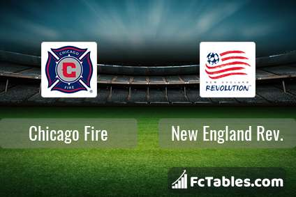 Preview image Chicago Fire - New England Rev.