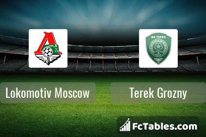 Preview image Lokomotiv Moscow - Terek Grozny