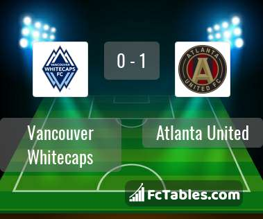 Preview image Vancouver Whitecaps - Atlanta United