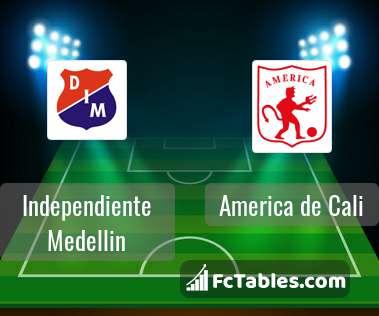 Independiente Medellin America de Cali H2H