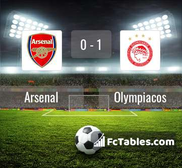 Preview image Arsenal - Olympiacos