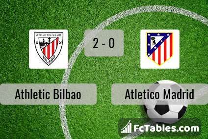 Preview image Athletic Bilbao - Atletico Madrid