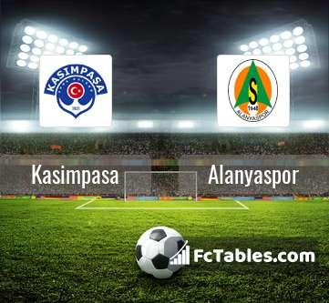 Anteprima della foto Kasimpasa - Alanyaspor