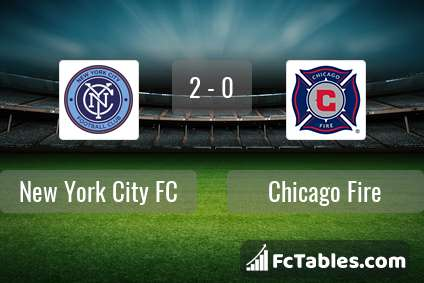 Preview image New York City FC - Chicago Fire