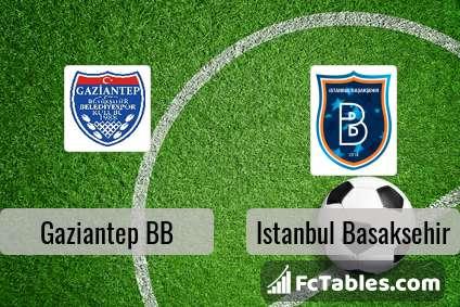Podgląd zdjęcia Gaziantep BB - Istanbul Basaksehir