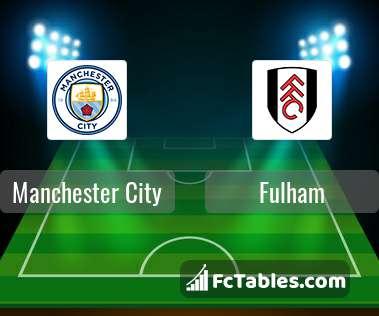 Anteprima della foto Manchester City - Fulham