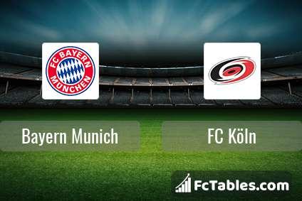Bayern Monachium FC Köln H2H