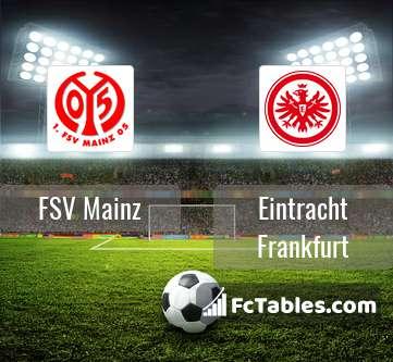 Preview image FSV Mainz - Eintracht Frankfurt