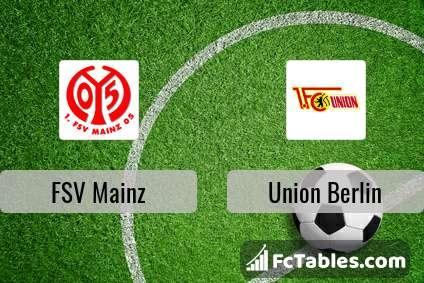 Preview image FSV Mainz - Union Berlin
