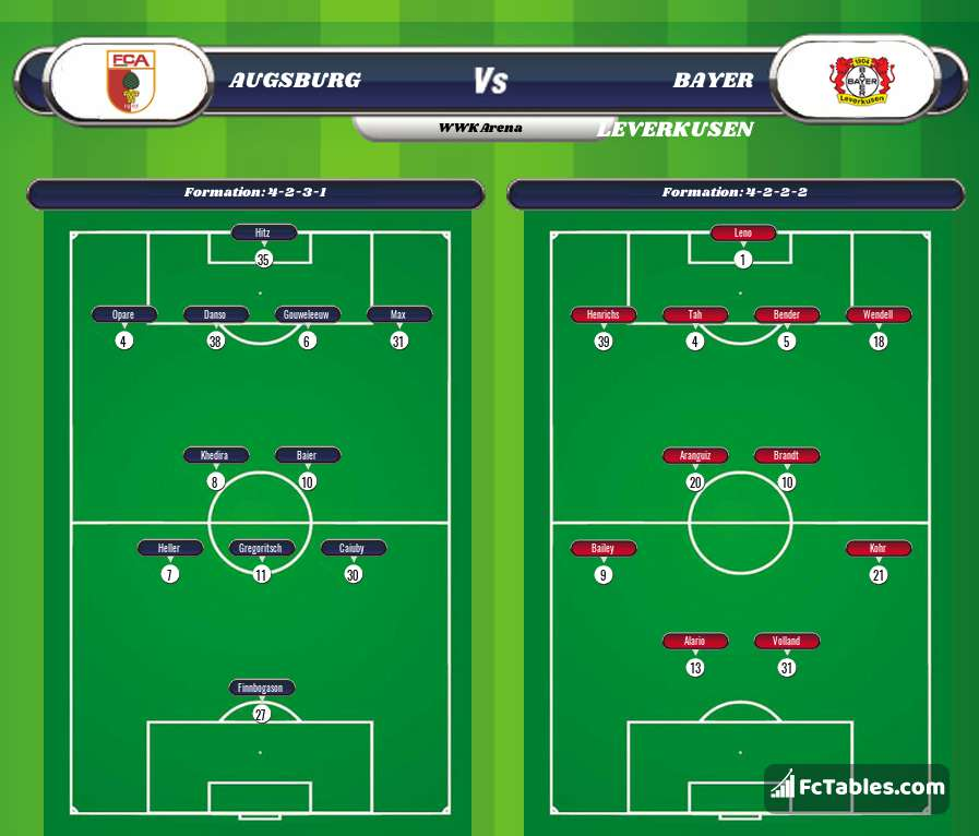 Podgląd zdjęcia Augsburg - Bayer Leverkusen