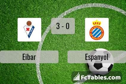 Podgląd zdjęcia Eibar - Espanyol