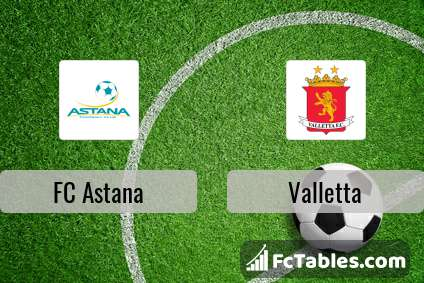 Preview image FC Astana - Valletta