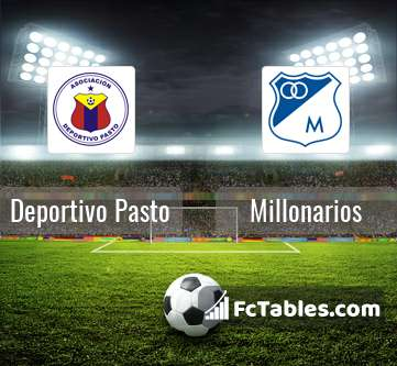 Deportivo Pasto Millonarios H2H