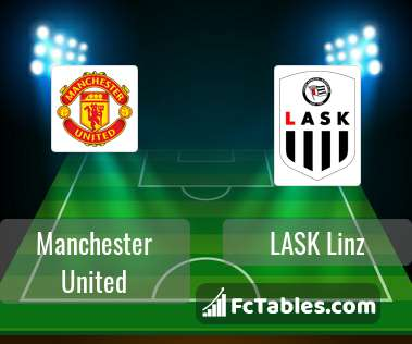 Preview image Manchester United - LASK Linz