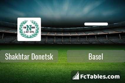 Podgląd zdjęcia Szachtar Donieck   - FC Basel