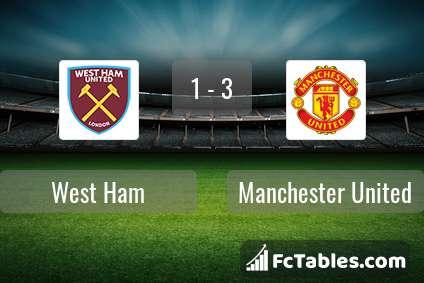 Anteprima della foto West Ham United - Manchester United