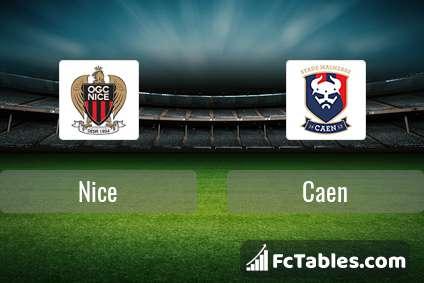 Podgląd zdjęcia Nice - Caen
