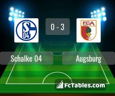 Anteprima della foto Schalke 04 - Augsburg