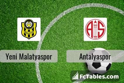 Preview image Yeni Malatyaspor - Antalyaspor