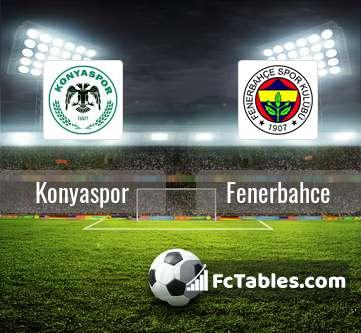 Podgląd zdjęcia Konyaspor - Fenerbahce