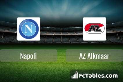 Preview image Napoli - AZ Alkmaar