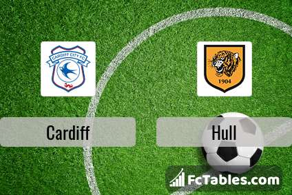 Hull city vs cardiff betting previews bets on mayweather fight